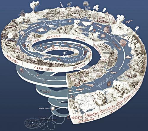 Geological_time_spiral_(fr).jpg